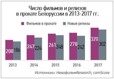 bel_cinema_market_2017_18_1