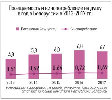 bel_cinema_market_2017_18_2