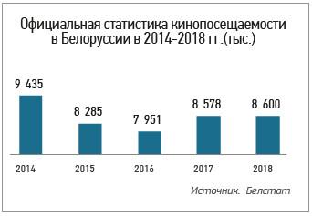 bel_cinema_market_2018_19_3