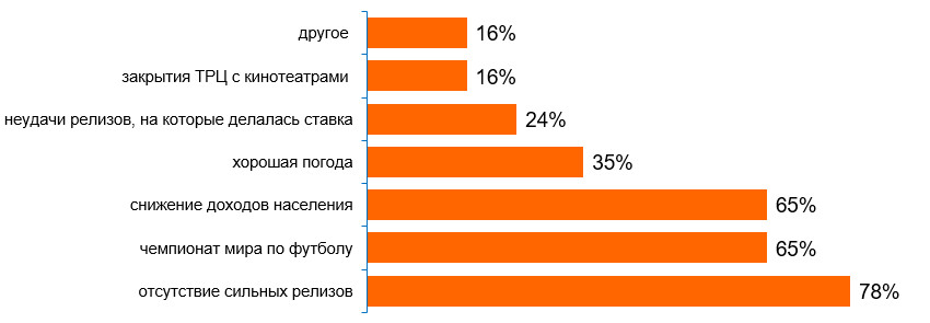 index_leto2018_2