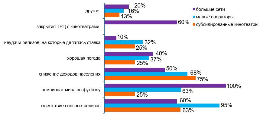 index_leto2018_3