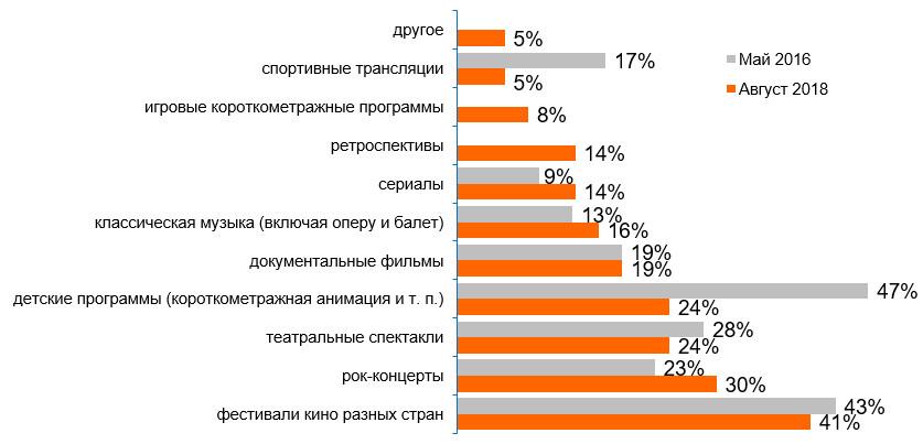 index_leto2018_4