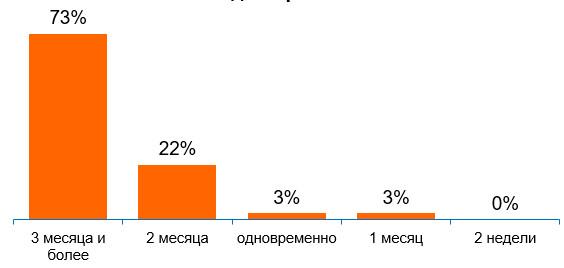 index_leto2018_8