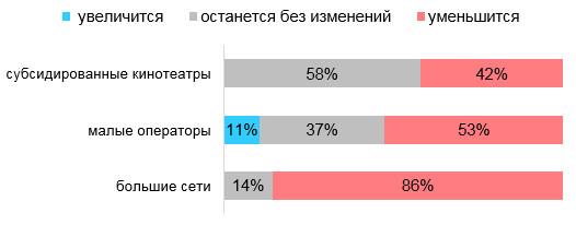index_leto20192_3