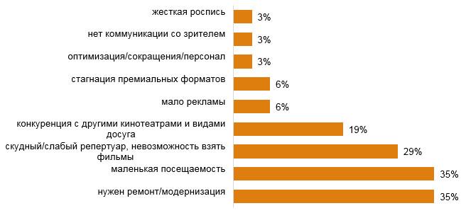 index_leto20192_4