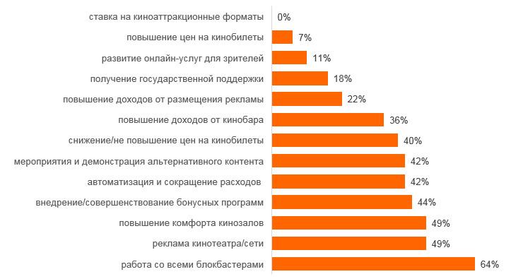 index_leto20192_6