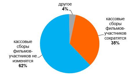 index_leto2019_2