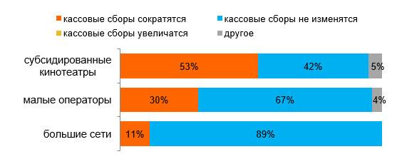 index_leto2019_3