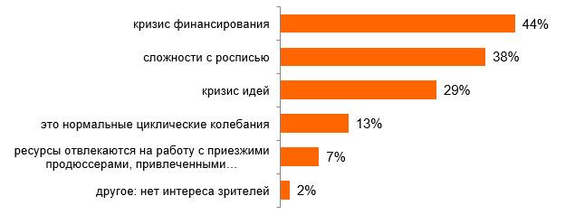 index_leto2019_4