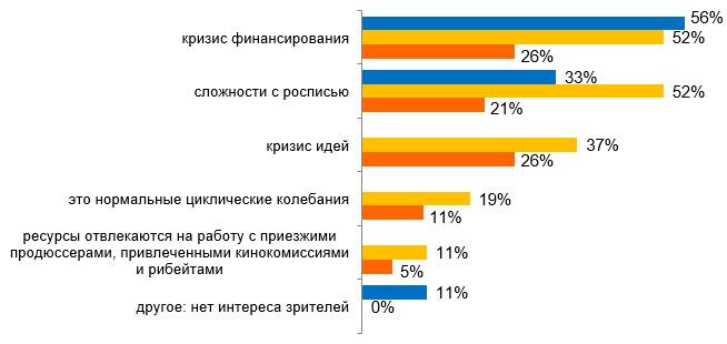index_leto2019_5