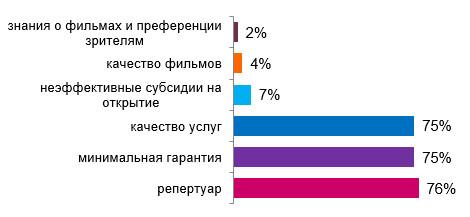 index_leto2019_6