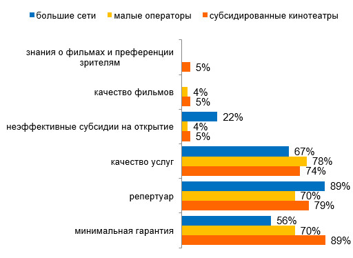 index_leto2019_7
