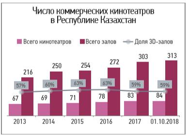 kaz_cinema_market_2017_18_7