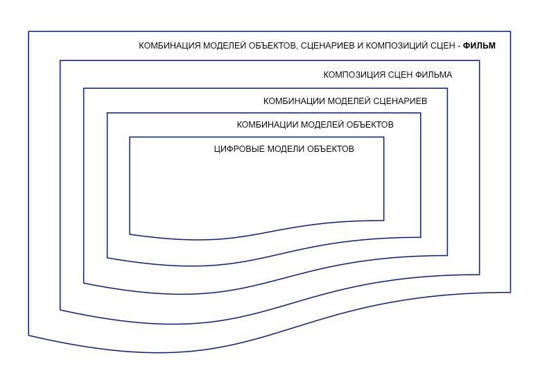 russian_cinema_industry_4_0_2