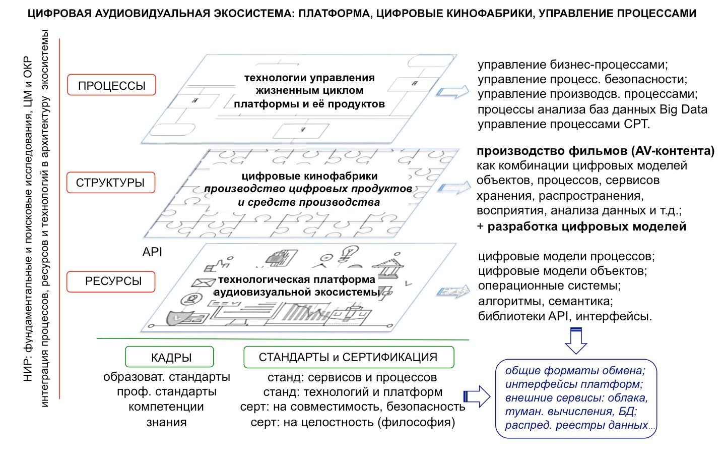 russian_cinema_industry_4_0_4
