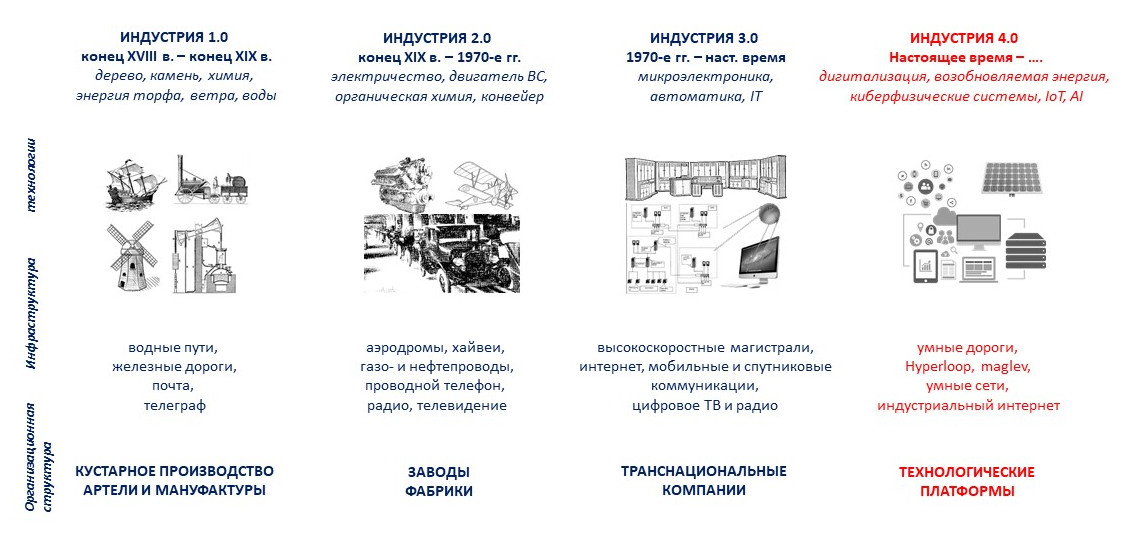 techno_kino_clasters_1